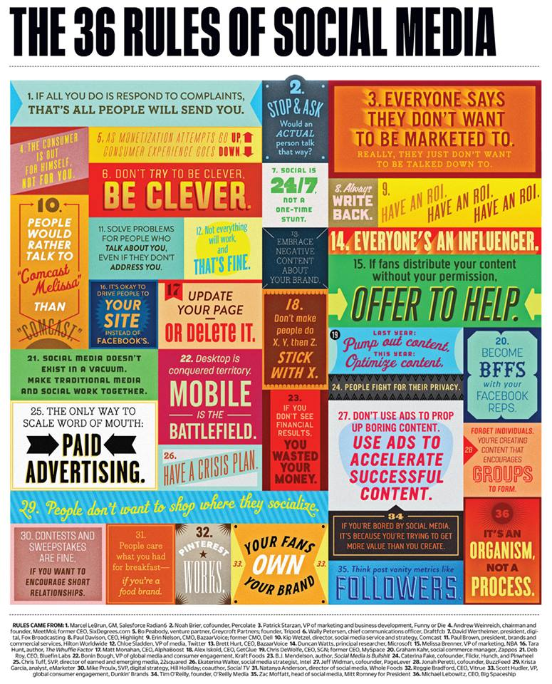 36 Rules of Social Media: The Ultimate Guide